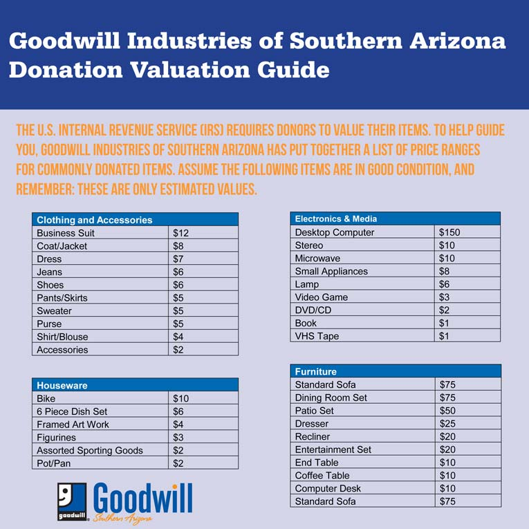 Goodwill Donation | Estimate the Value of your Donation